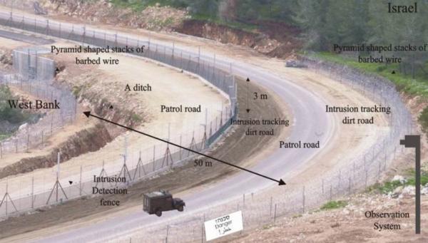 Israel's Security Barrier | Credit: MOD, Israel