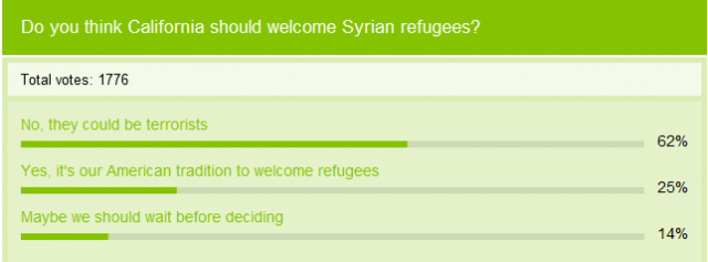 LI #35 Syrian Refugee Poll