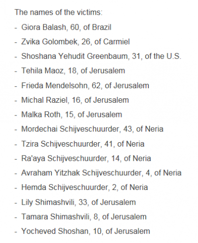 list of names of Sbarro victims