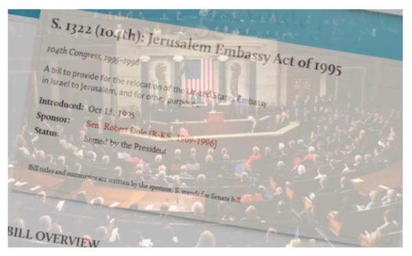 jerusalem-embassy-act-1995