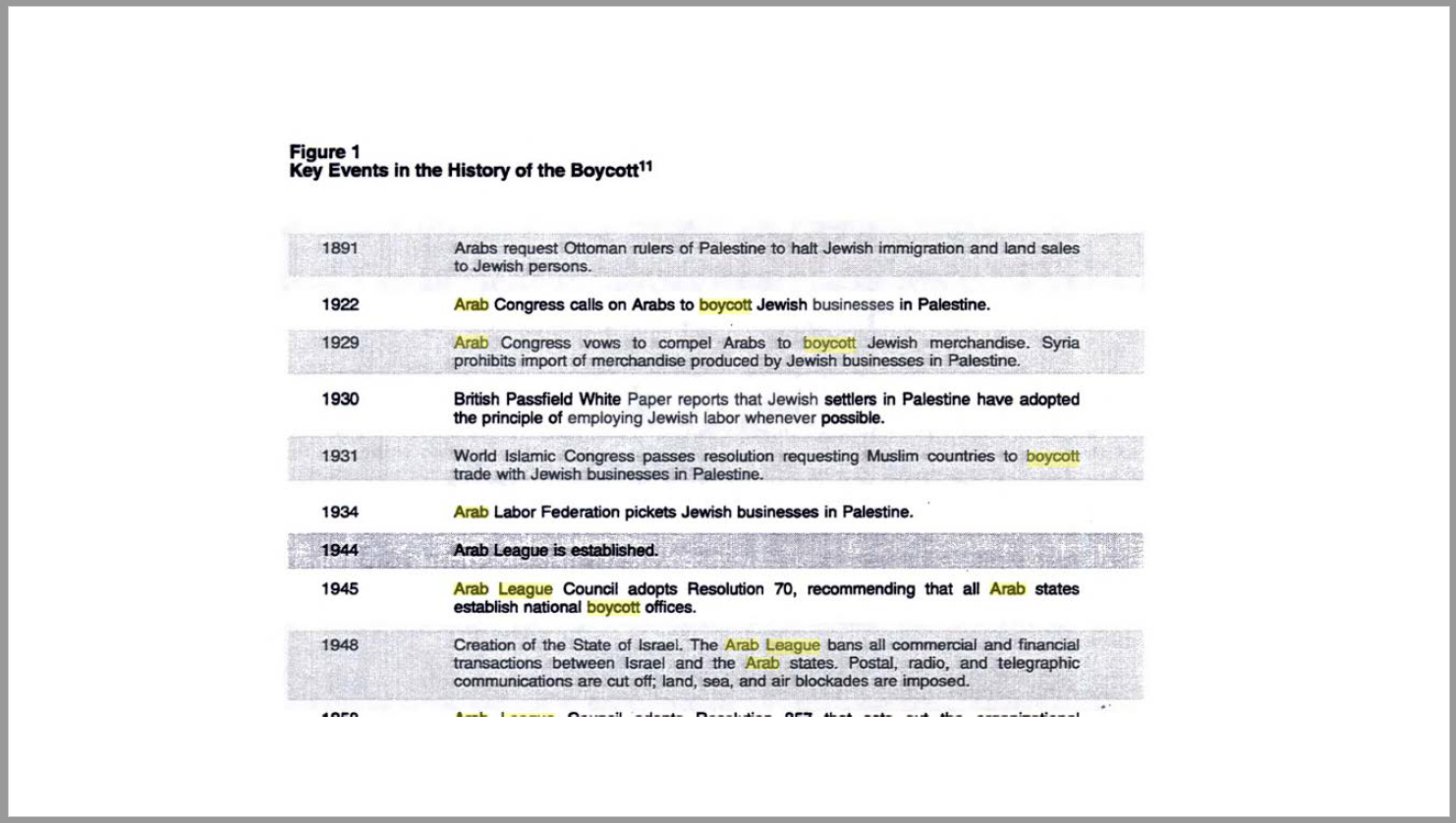 bds-history-slide-key-events-in-history-of-boycott