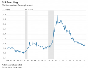 https://www.wsj.com/livecoverage/july-2018-jobs-report-analysis?mod=article_inline?mod=hp_lead_pos1