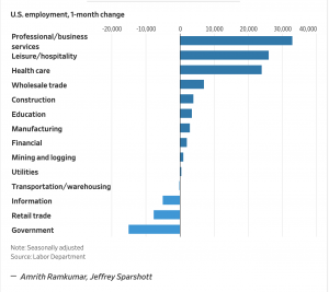 https://www.wsj.com/livecoverage/may-2019-jobs-report-analysis?mod=article_inline&mod=hp_lead_pos1&mod=article_inline&mod=article_inline