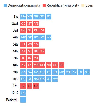 https://graphics.reuters.com/TRUMP-EFFECT-COURTS/010080E30TG/index.html