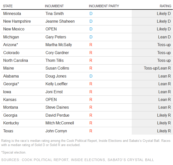 https://fivethirtyeight.com/features/new-polls-and-new-candidates-are-giving-democrats-some-hope-of-flipping-the-senate/#fn-1