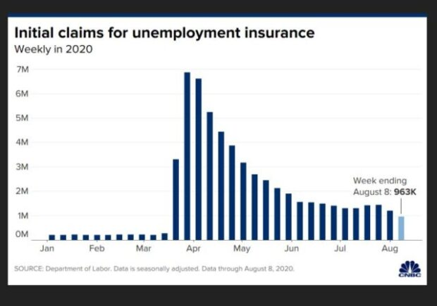 https://www.cnbc.com/2020/08/13/us-weekly-jobless-claims.html