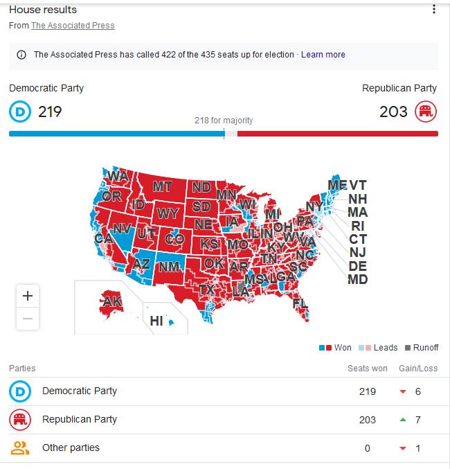 https://www.ap.org/media-center/understanding-the-election